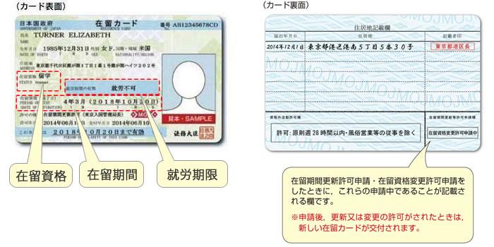 外国人雇用状況の届出確認のための在留カード