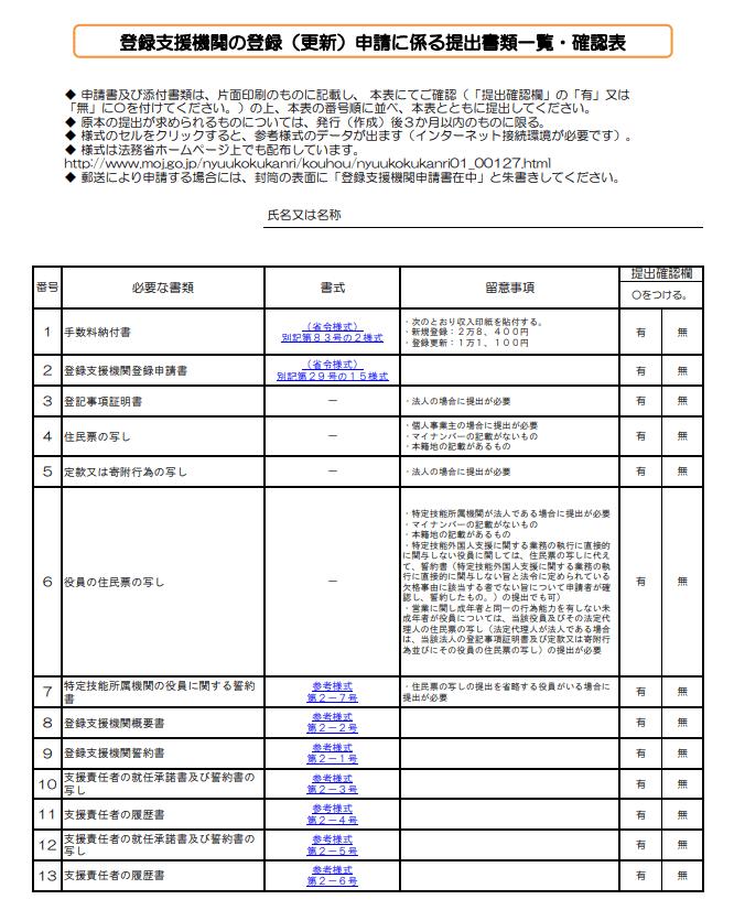 登録支援機関の登録(更新)申請に係る提出書類一覧・確認表